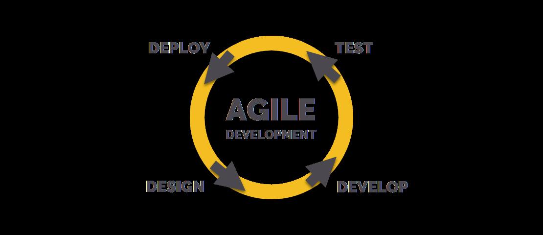 How we do agile software development